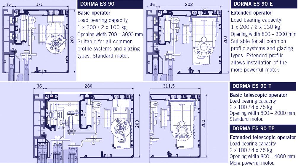 Генератор gesan инструкция по электрическая схема подключения